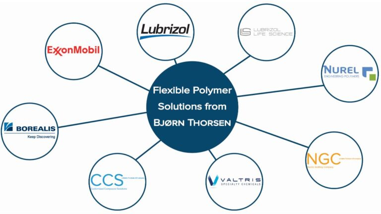 flexible polymer solutions Lubrizol ExxonMobil